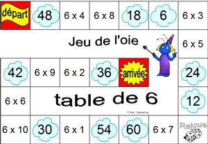 Table de multiplication jeu de l oie table de lit a for Jeu sur les multiplications